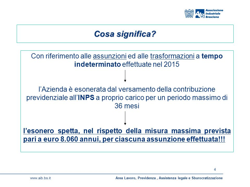 4 www.aib.bs.itArea Lavoro, Previdenza, Assistenza legale e Sburocratizzazione Cosa significa? Con riferimento alle assunzioni ed alle trasformazioni