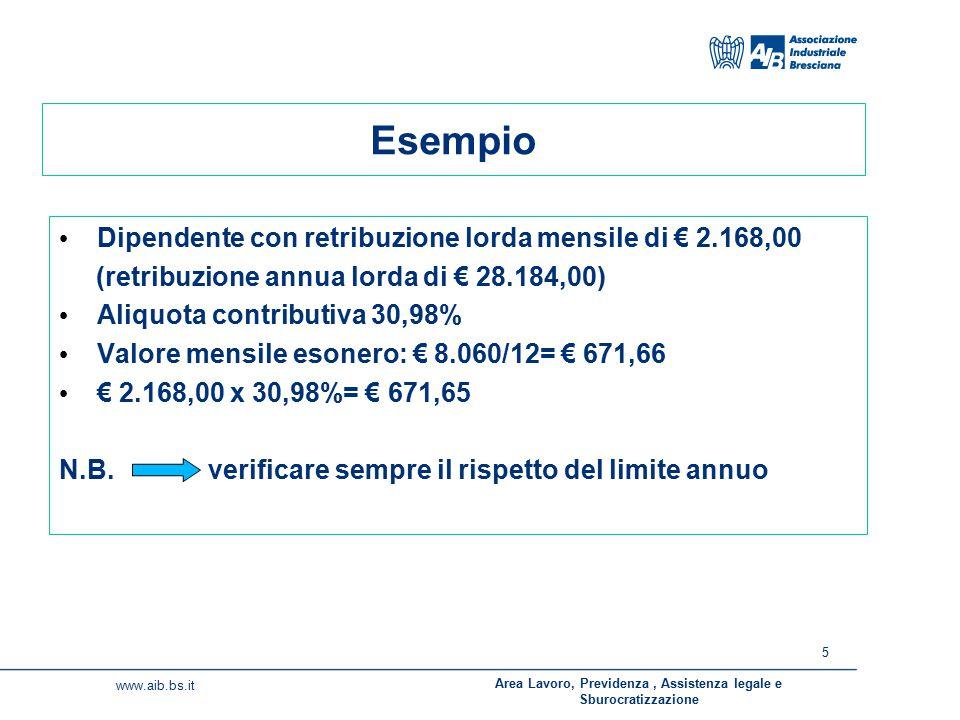 5 www.aib.bs.it Esempio Dipendente con retribuzione lorda mensile di € 2.168,00 (retribuzione annua lorda di € 28.184,00) Aliquota contributiva 30,98% Valore mensile esonero: € 8.060/12= € 671,66 € 2.168,00 x 30,98%= € 671,65 N.B.