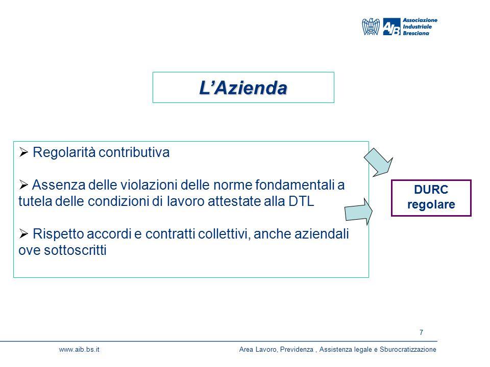 7 www.aib.bs.itArea Lavoro, Previdenza, Assistenza legale e Sburocratizzazione  Regolarità contributiva  Assenza delle violazioni delle norme fondam