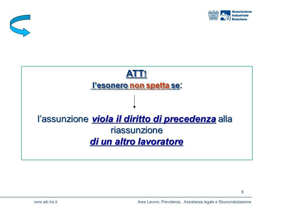 8 www.aib.bs.itArea Lavoro, Previdenza, Assistenza legale e Sburocratizzazione ATT ! l'esonero non spetta se l'esonero non spetta se : l'assunzione vi