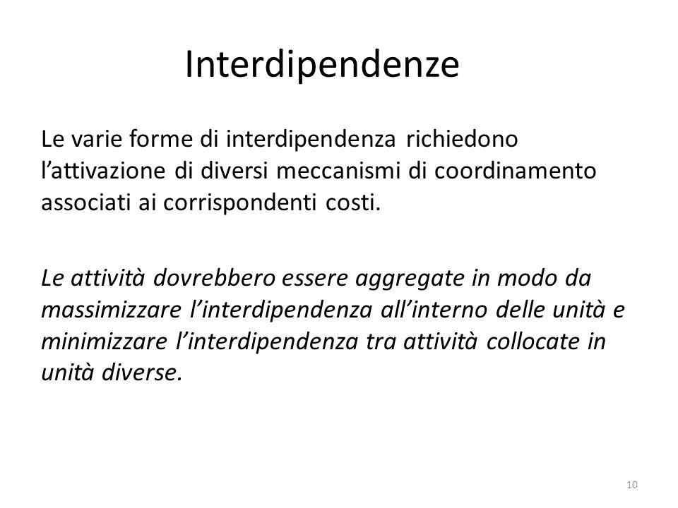 Interdipendenze Le varie forme di interdipendenza richiedono l'attivazione di diversi meccanismi di coordinamento associati ai corrispondenti costi. L