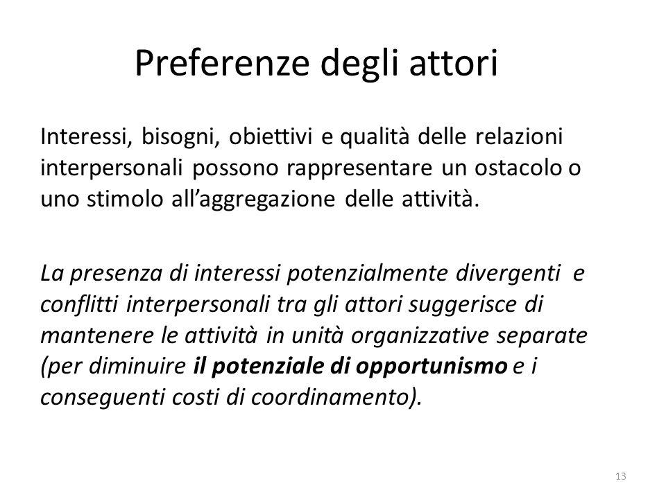 Preferenze degli attori Interessi, bisogni, obiettivi e qualità delle relazioni interpersonali possono rappresentare un ostacolo o uno stimolo all'agg