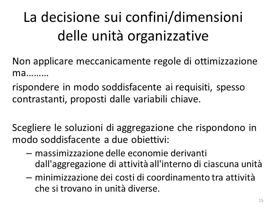 La decisione sui confini/dimensioni delle unità organizzative Non applicare meccanicamente regole di ottimizzazione ma……… rispondere in modo soddisfac