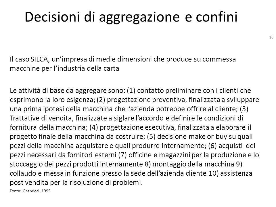 Decisioni di aggregazione e confini Il caso SILCA, un'impresa di medie dimensioni che produce su commessa macchine per l'industria della carta Le atti