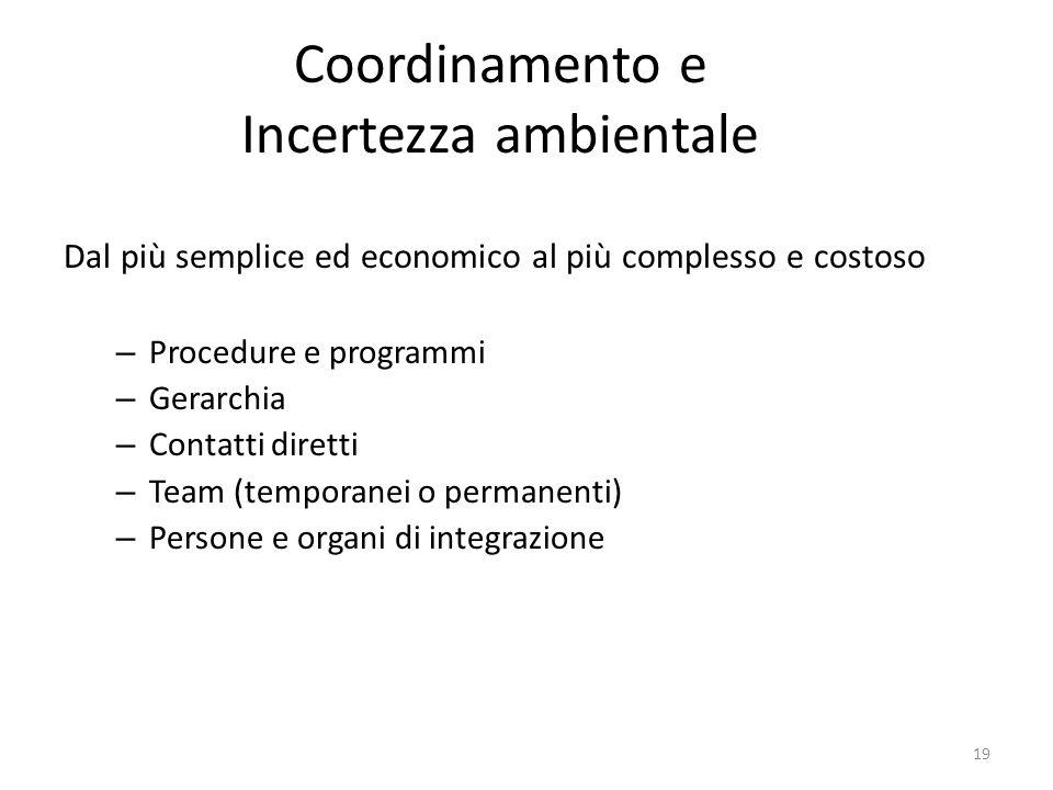 Coordinamento e Incertezza ambientale Dal più semplice ed economico al più complesso e costoso – Procedure e programmi – Gerarchia – Contatti diretti