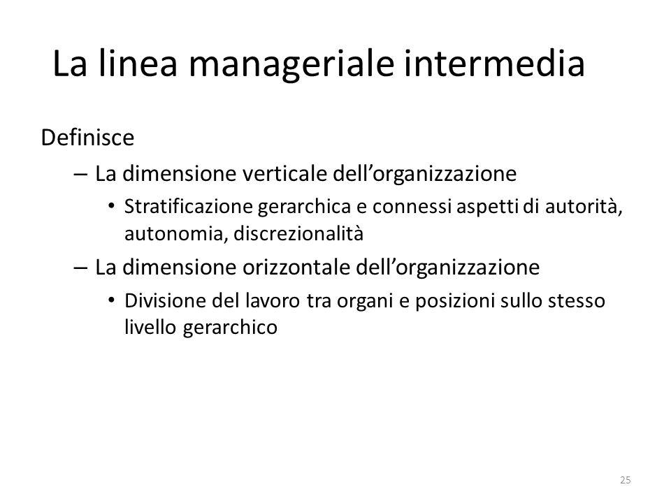 La linea manageriale intermedia Definisce – La dimensione verticale dell'organizzazione Stratificazione gerarchica e connessi aspetti di autorità, aut