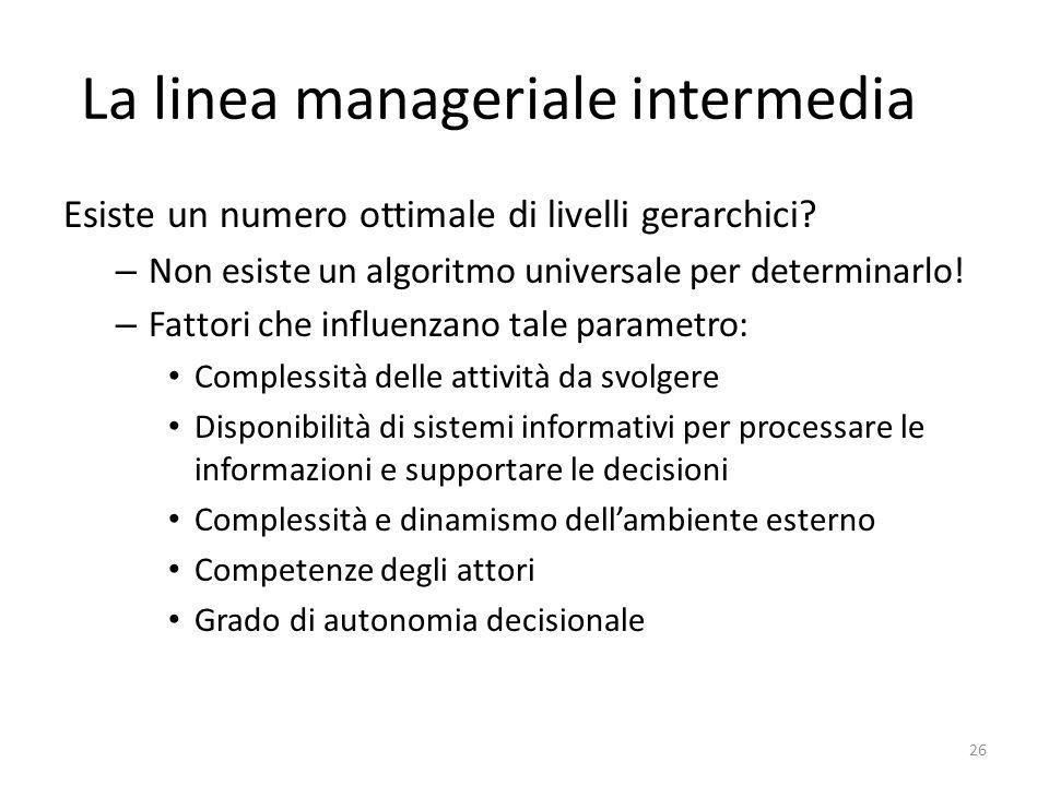 La linea manageriale intermedia Esiste un numero ottimale di livelli gerarchici? – Non esiste un algoritmo universale per determinarlo! – Fattori che