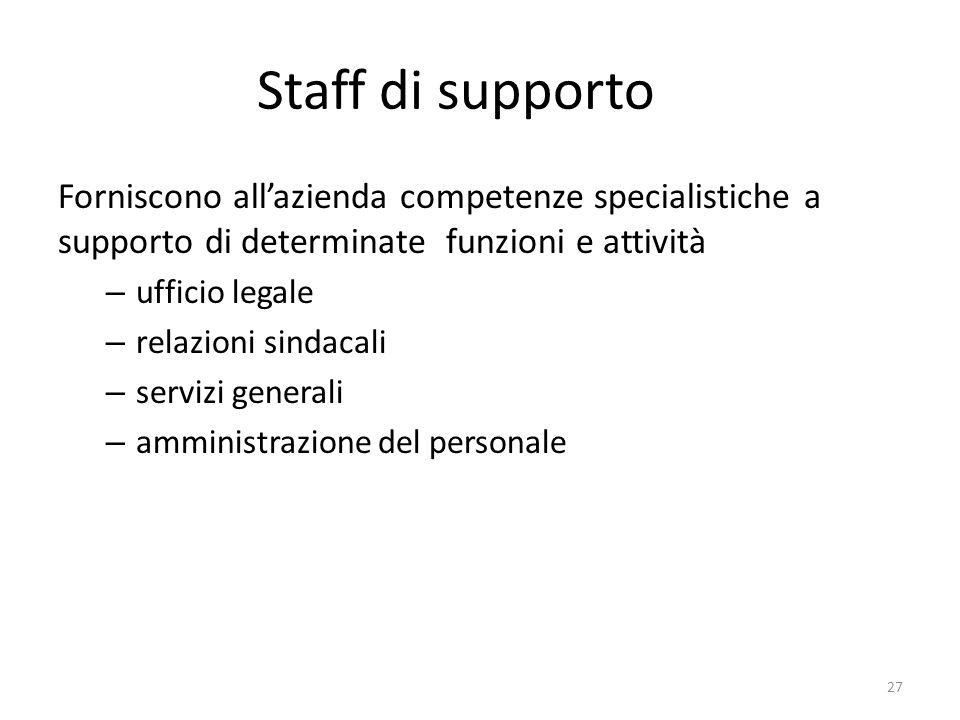 Staff di supporto Forniscono all'azienda competenze specialistiche a supporto di determinate funzioni e attività – ufficio legale – relazioni sindacal