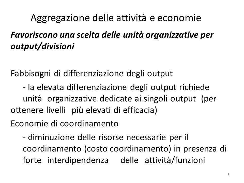4 Come spiegare le unità organizzative caratterizzate da specializzazione mista o ibrida.