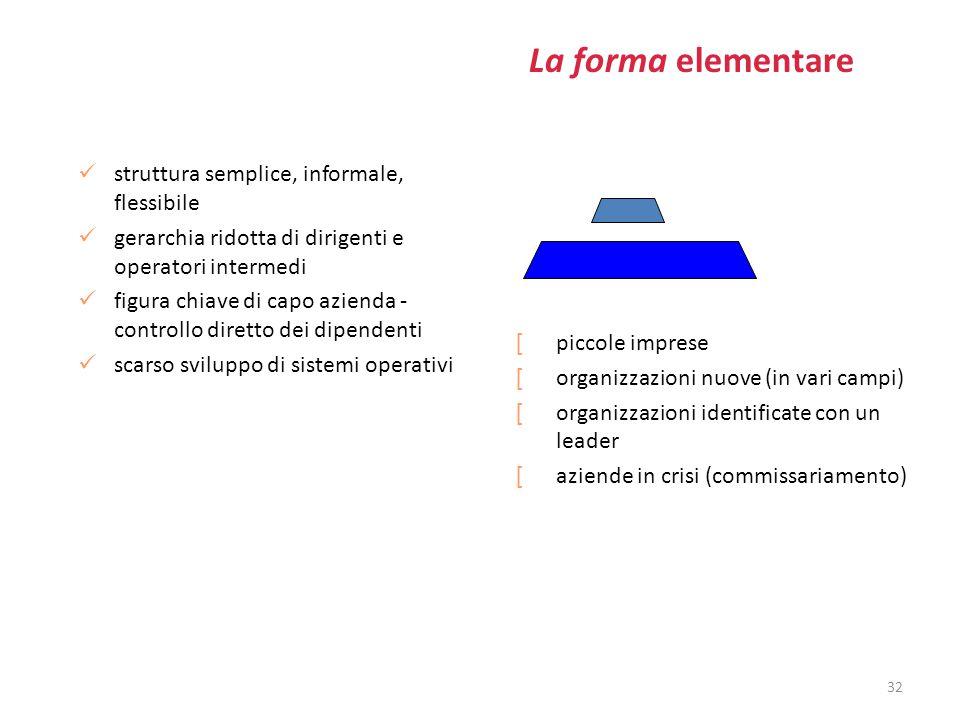 La forma elementare struttura semplice, informale, flessibile gerarchia ridotta di dirigenti e operatori intermedi figura chiave di capo azienda - con