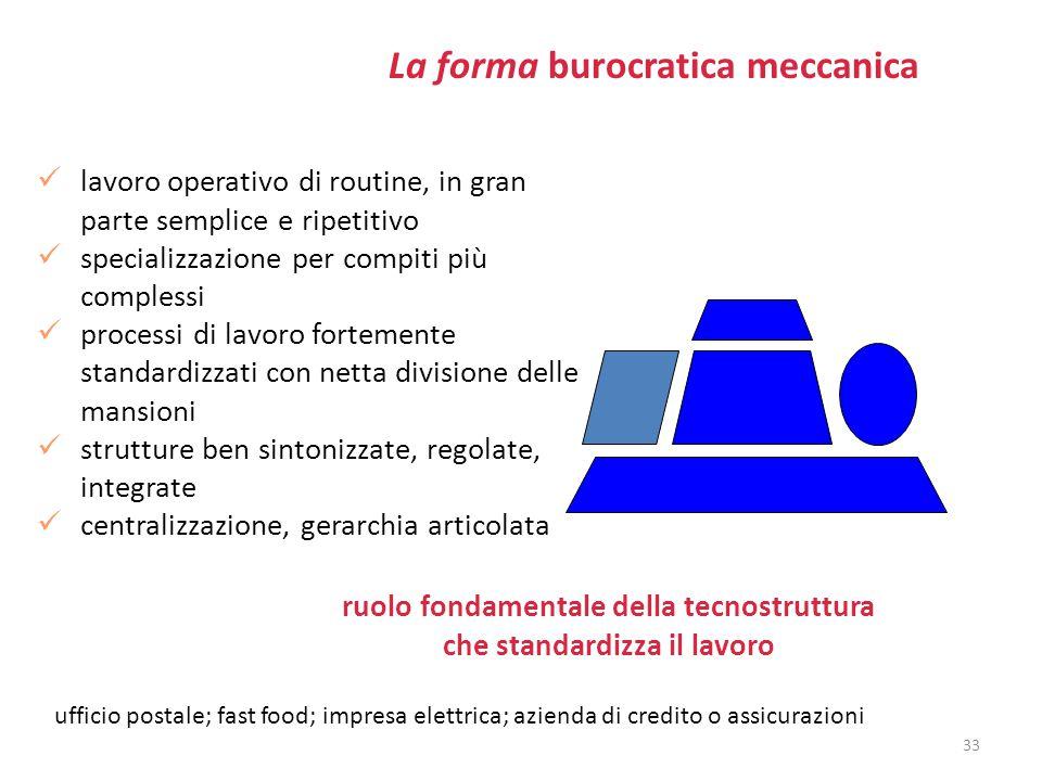 La forma burocratica meccanica lavoro operativo di routine, in gran parte semplice e ripetitivo specializzazione per compiti più complessi processi di