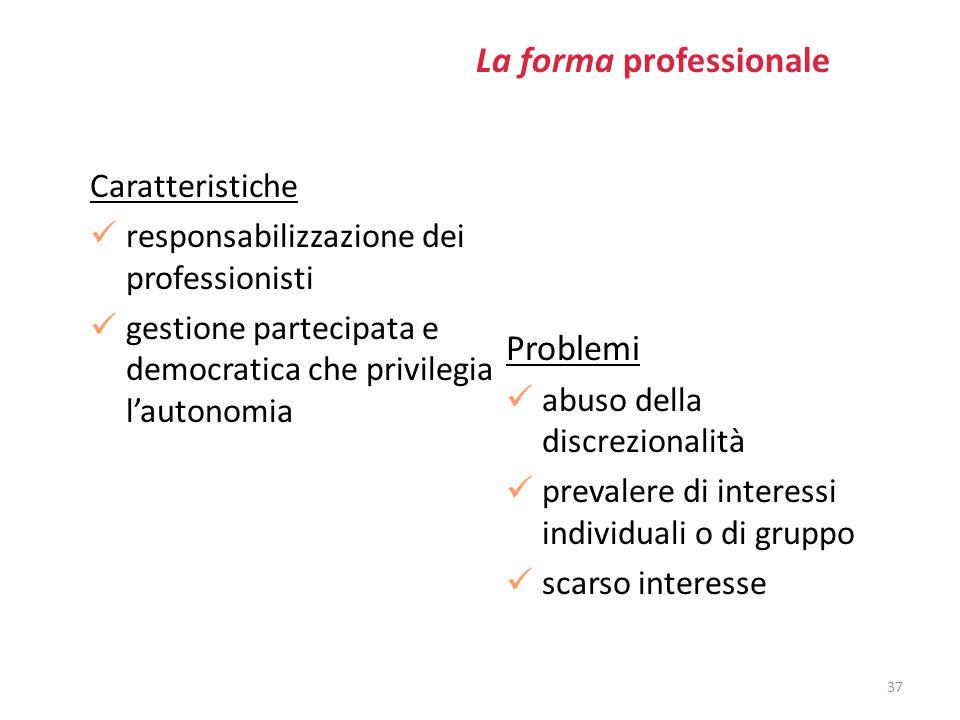 La forma professionale Caratteristiche responsabilizzazione dei professionisti gestione partecipata e democratica che privilegia l'autonomia Problemi