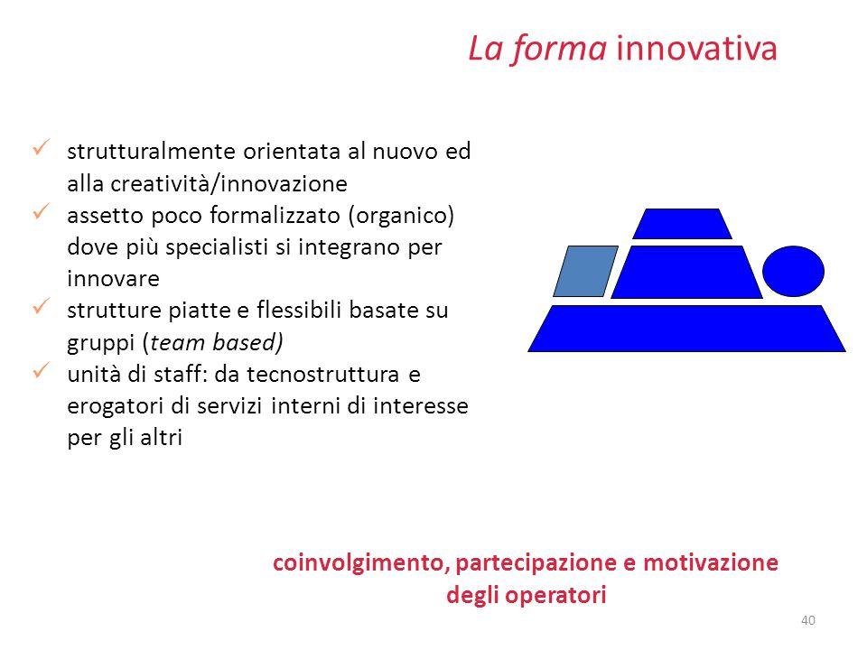 La forma innovativa strutturalmente orientata al nuovo ed alla creatività/innovazione assetto poco formalizzato (organico) dove più specialisti si int