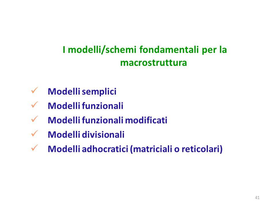 41 I modelli/schemi fondamentali per la macrostruttura Modelli semplici Modelli funzionali Modelli funzionali modificati Modelli divisionali Modelli a