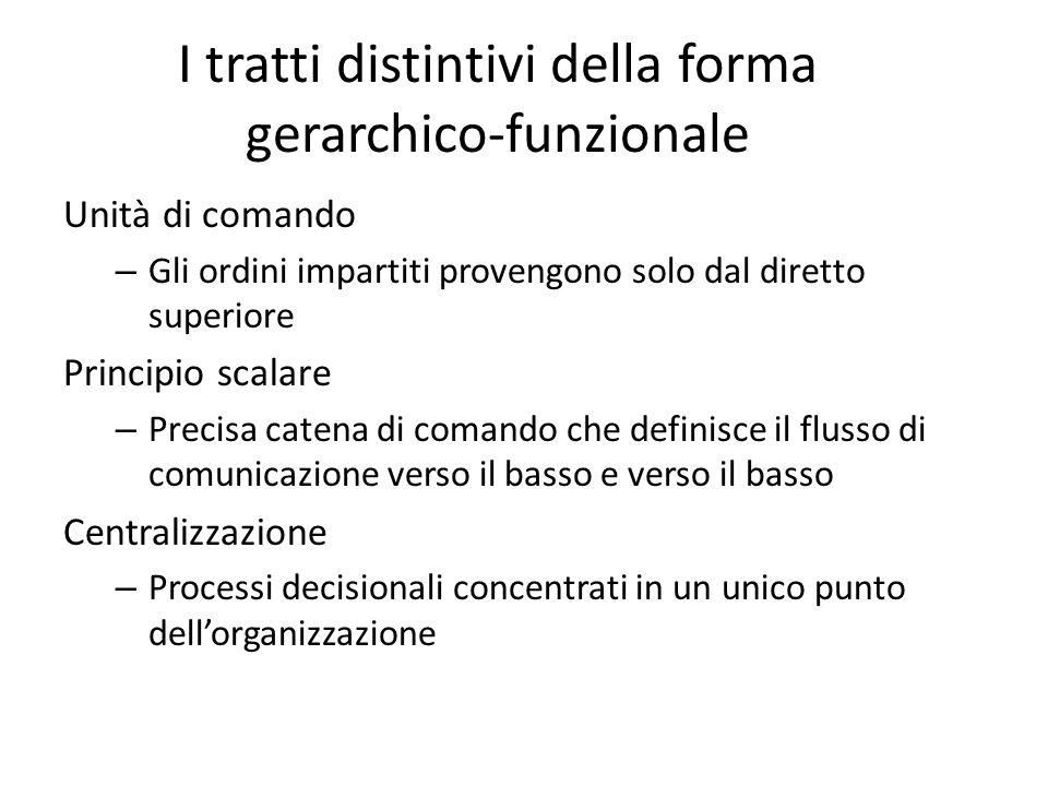 I tratti distintivi della forma gerarchico-funzionale Unità di comando – Gli ordini impartiti provengono solo dal diretto superiore Principio scalare