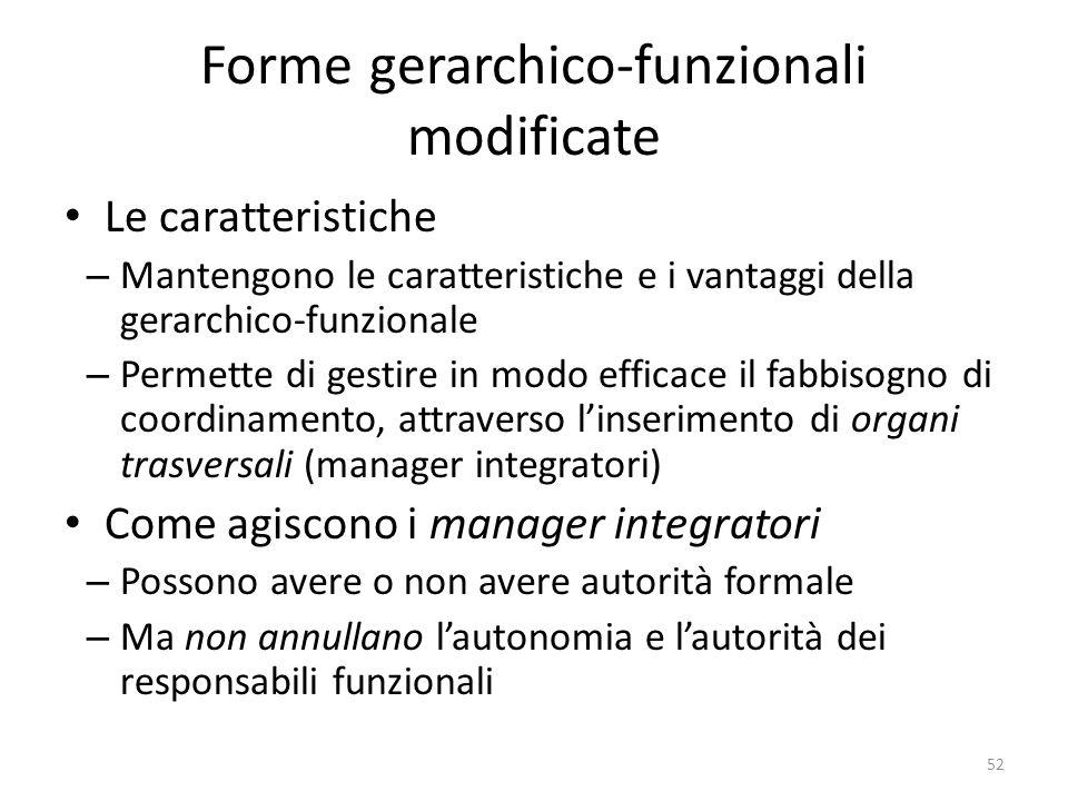 Forme gerarchico-funzionali modificate Le caratteristiche – Mantengono le caratteristiche e i vantaggi della gerarchico-funzionale – Permette di gesti