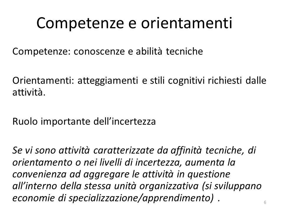 Competenze e orientamenti Competenze: conoscenze e abilità tecniche Orientamenti: atteggiamenti e stili cognitivi richiesti dalle attività. Ruolo impo