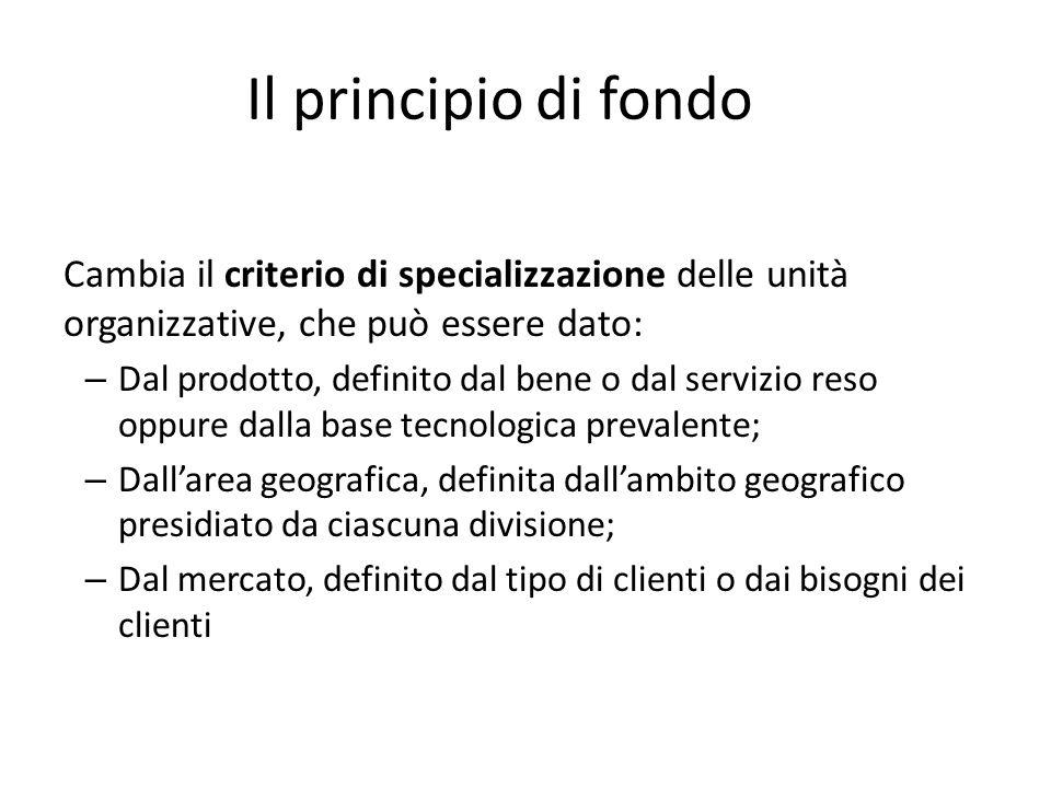 Il principio di fondo Cambia il criterio di specializzazione delle unità organizzative, che può essere dato: – Dal prodotto, definito dal bene o dal s