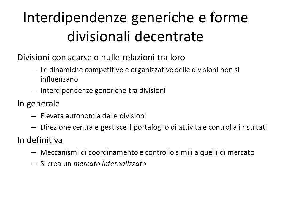 Interdipendenze generiche e forme divisionali decentrate Divisioni con scarse o nulle relazioni tra loro – Le dinamiche competitive e organizzative de