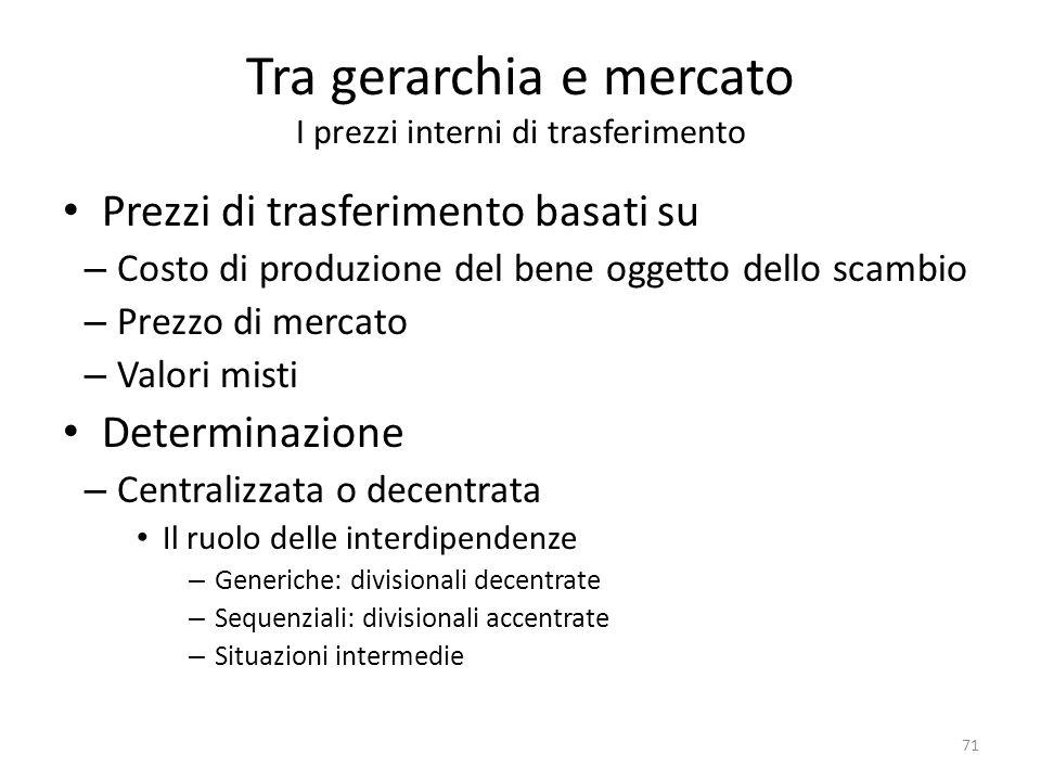 Tra gerarchia e mercato I prezzi interni di trasferimento Prezzi di trasferimento basati su – Costo di produzione del bene oggetto dello scambio – Pre