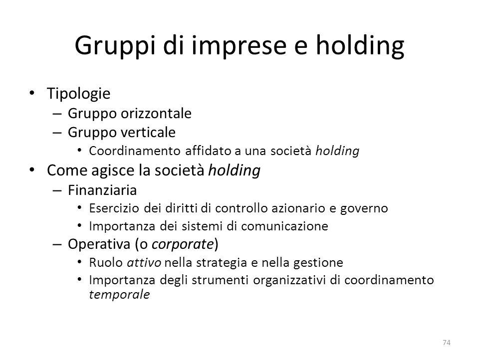 Gruppi di imprese e holding Tipologie – Gruppo orizzontale – Gruppo verticale Coordinamento affidato a una società holding Come agisce la società hold
