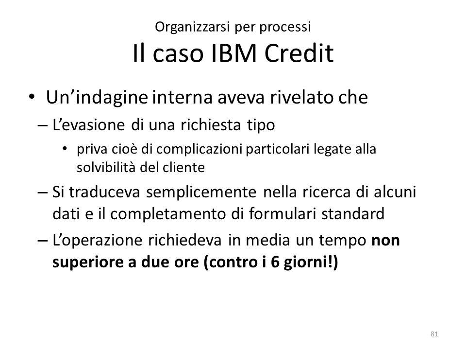 Organizzarsi per processi Il caso IBM Credit Un'indagine interna aveva rivelato che – L'evasione di una richiesta tipo priva cioè di complicazioni par