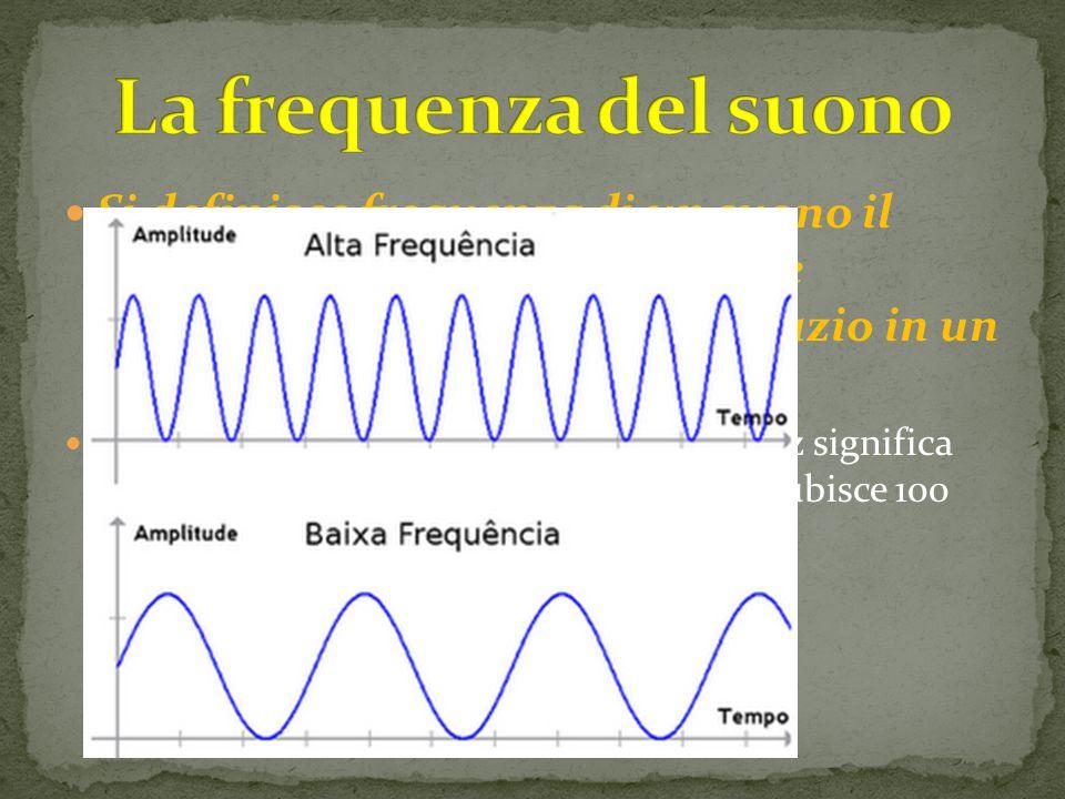 Si definisce frequenza di un suono il numero di lunghezze d'onda che attraversano un punto dello spazio in un secondo Es. se un suono ha una frequenza