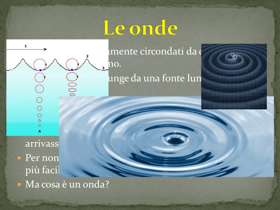 Immaginiamo una superficie di acqua essa appare perfettamente liscia Se però vi gettiamo un sasso osserviamo immediatamente delle increspature concentriche che partono dal punto in cui è caduto il sasso e si allontanano da esso Possiamo facilmente constatare che non si genera una sola increspature ma tante che si succedono in serie Questo ci fa capire che l'acqua, nel punto in cui è caduto il sasso, continua ad oscillare anche se la causa di queste oscillazioni (il sasso) non c'è più Chiamiamo onde queste oscillazioni che si propagano nell'acqua