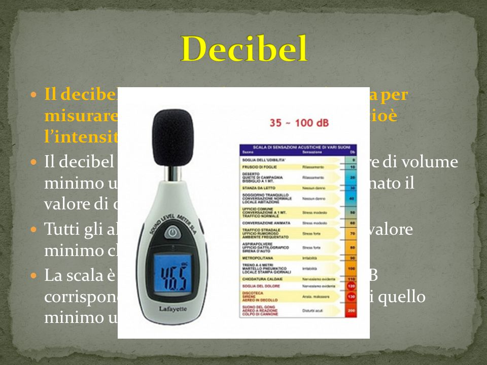 Il decibel è un' unità di misura utilizzata per misurare il livello di pressione sonora(cioè l'intensità o volume del suono). Il decibel prende come r