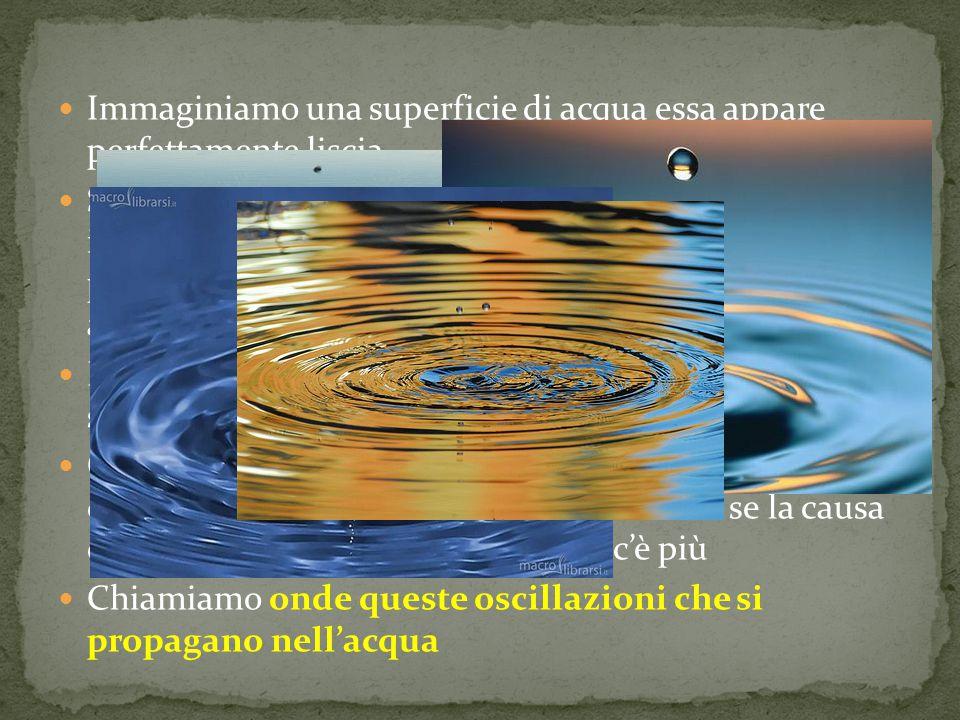 Si definisce suono l'insieme delle onde longitudinali generate da un oggetto che vibra (es.