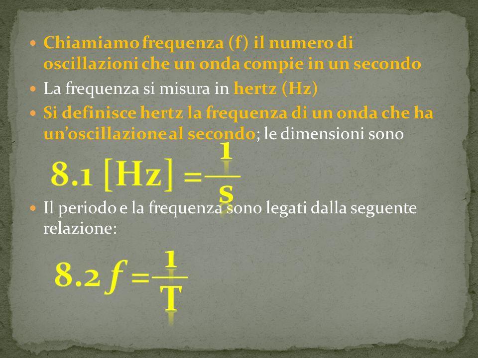 Chiamiamo frequenza (f) il numero di oscillazioni che un onda compie in un secondo La frequenza si misura in hertz (Hz) Si definisce hertz la frequenz