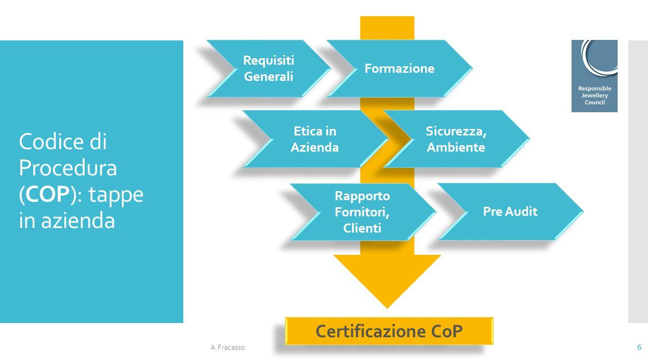Codice di Procedura (COP): tappe in azienda A.Fracasso 6 Requisiti Generali Formazione Etica in Azienda Sicurezza, Ambiente Rapporto Fornitori, Client