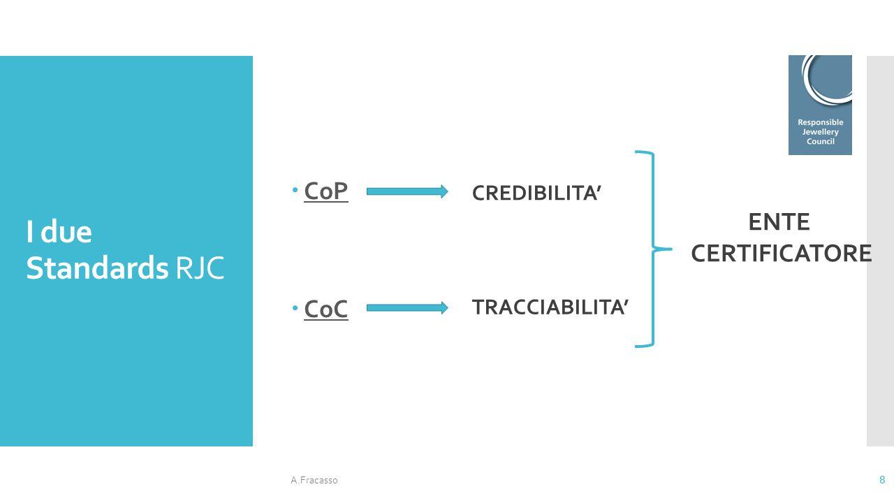 I due Standards RJC  CoP  CoC A.Fracasso 8 CREDIBILITA' TRACCIABILITA' ENTE CERTIFICATORE
