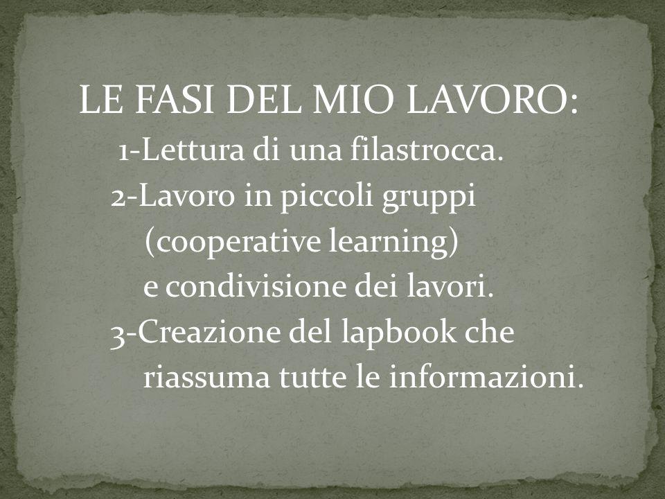 LE FASI DEL MIO LAVORO: 1-Lettura di una filastrocca. 2-Lavoro in piccoli gruppi (cooperative learning) e condivisione dei lavori. 3-Creazione del lap