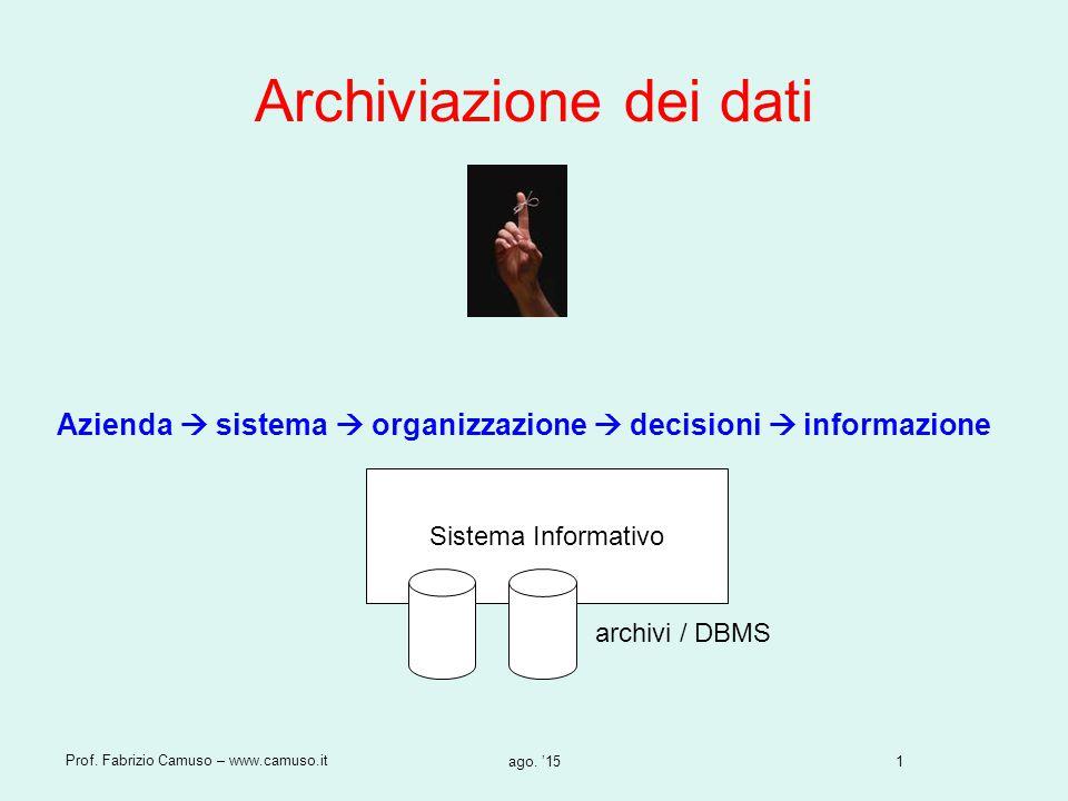 1 Prof. Fabrizio Camuso – www.camuso.it ago. '15 Archiviazione dei dati Azienda  sistema  organizzazione  decisioni  informazione Sistema Informat
