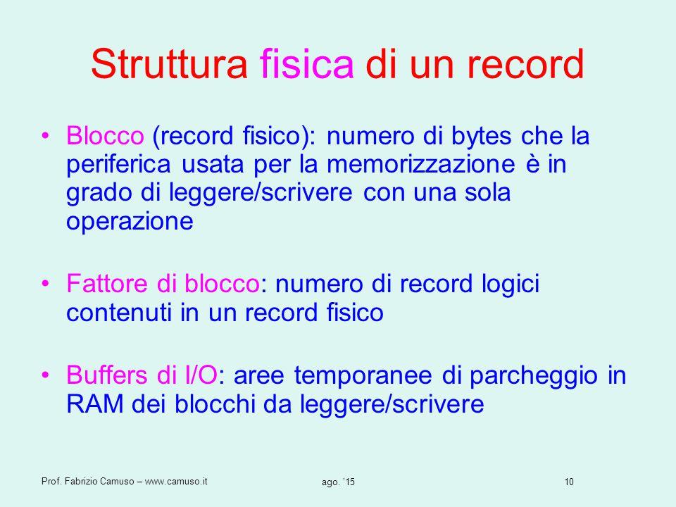 10 Prof. Fabrizio Camuso – www.camuso.it ago. '15 Struttura fisica di un record Blocco (record fisico): numero di bytes che la periferica usata per la