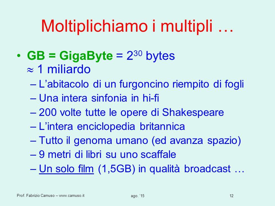12 Prof. Fabrizio Camuso – www.camuso.it ago. '15 Moltiplichiamo i multipli … GB = GigaByte = 2 30 bytes  1 miliardo –L'abitacolo di un furgoncino ri
