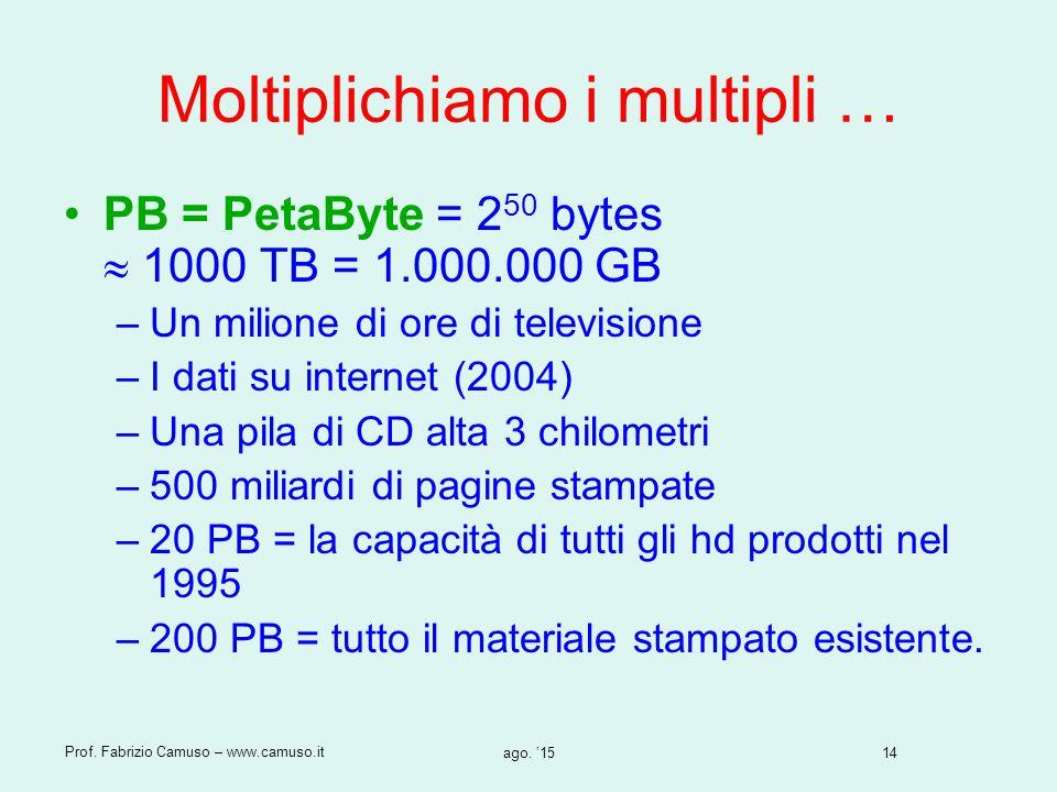 14 Prof. Fabrizio Camuso – www.camuso.it ago. '15 Moltiplichiamo i multipli … PB = PetaByte = 2 50 bytes  1000 TB = 1.000.000 GB –Un milione di ore d