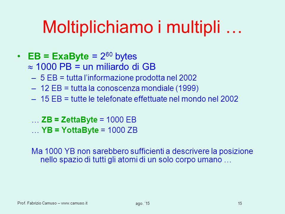15 Prof. Fabrizio Camuso – www.camuso.it ago. '15 Moltiplichiamo i multipli … EB = ExaByte = 2 60 bytes  1000 PB = un miliardo di GB –5 EB = tutta l'