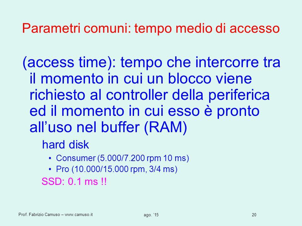20 Prof. Fabrizio Camuso – www.camuso.it ago. '15 Parametri comuni: tempo medio di accesso (access time): tempo che intercorre tra il momento in cui u
