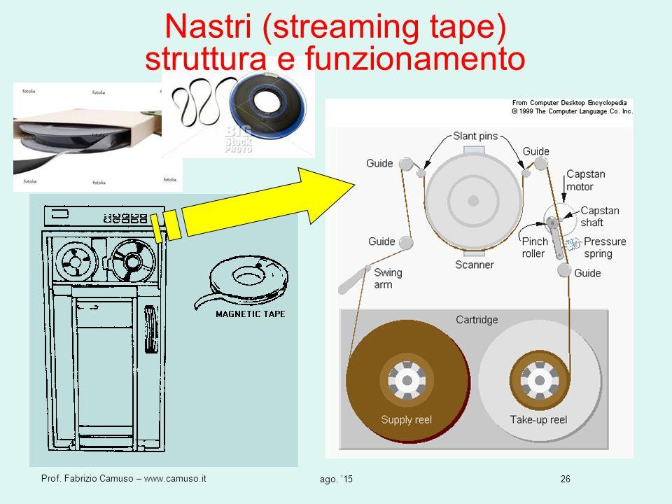 26 Prof. Fabrizio Camuso – www.camuso.it ago. '15 Nastri (streaming tape) struttura e funzionamento