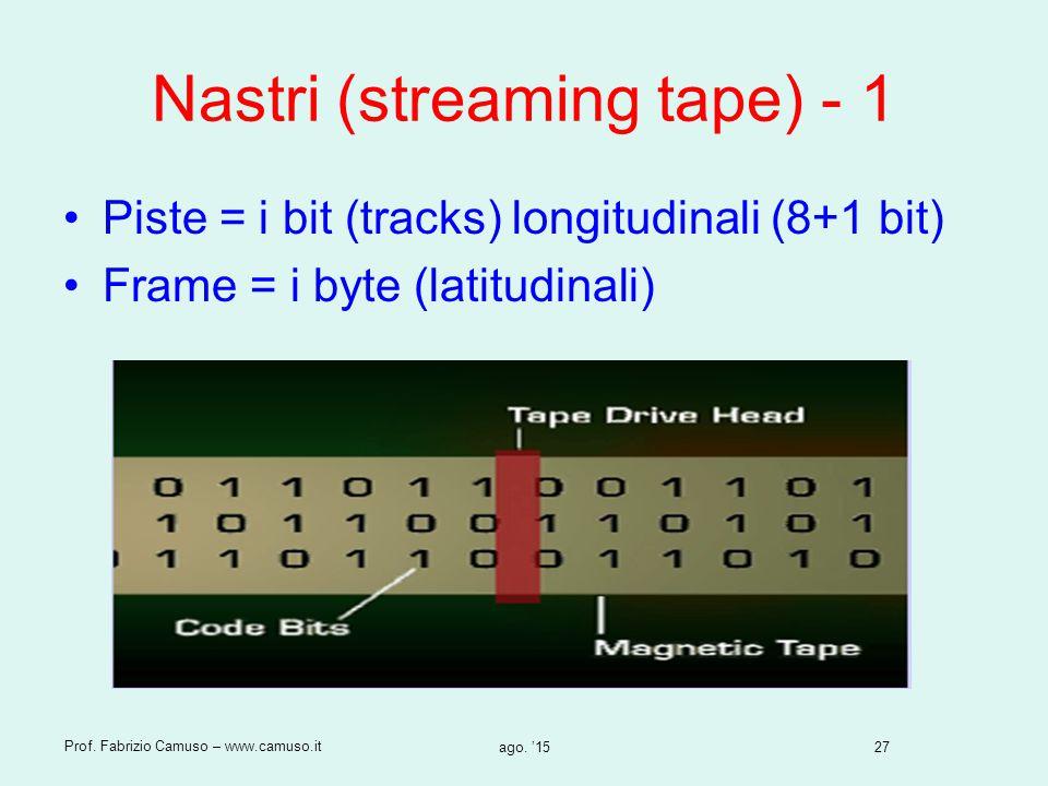 27 Prof. Fabrizio Camuso – www.camuso.it ago. '15 Nastri (streaming tape) - 1 Piste = i bit (tracks) longitudinali (8+1 bit) Frame = i byte (latitudin