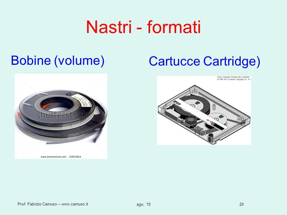 29 Prof. Fabrizio Camuso – www.camuso.it ago. '15 Nastri - formati Bobine (volume) Cartucce Cartridge)