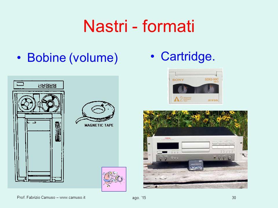 30 Prof. Fabrizio Camuso – www.camuso.it ago. '15 Nastri - formati Bobine (volume) Cartridge.