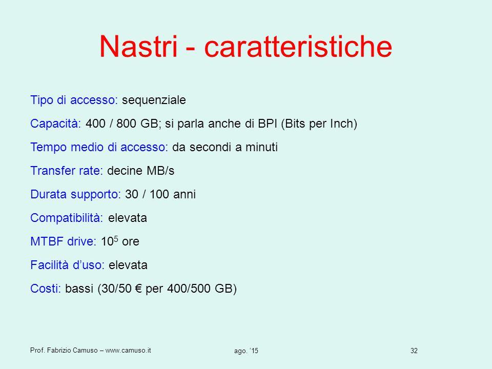 32 Prof. Fabrizio Camuso – www.camuso.it ago. '15 Nastri - caratteristiche Tipo di accesso: sequenziale Capacità: 400 / 800 GB; si parla anche di BPI
