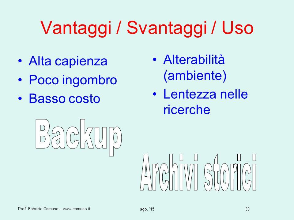 33 Prof. Fabrizio Camuso – www.camuso.it ago. '15 Vantaggi / Svantaggi / Uso Alta capienza Poco ingombro Basso costo Alterabilità (ambiente) Lentezza