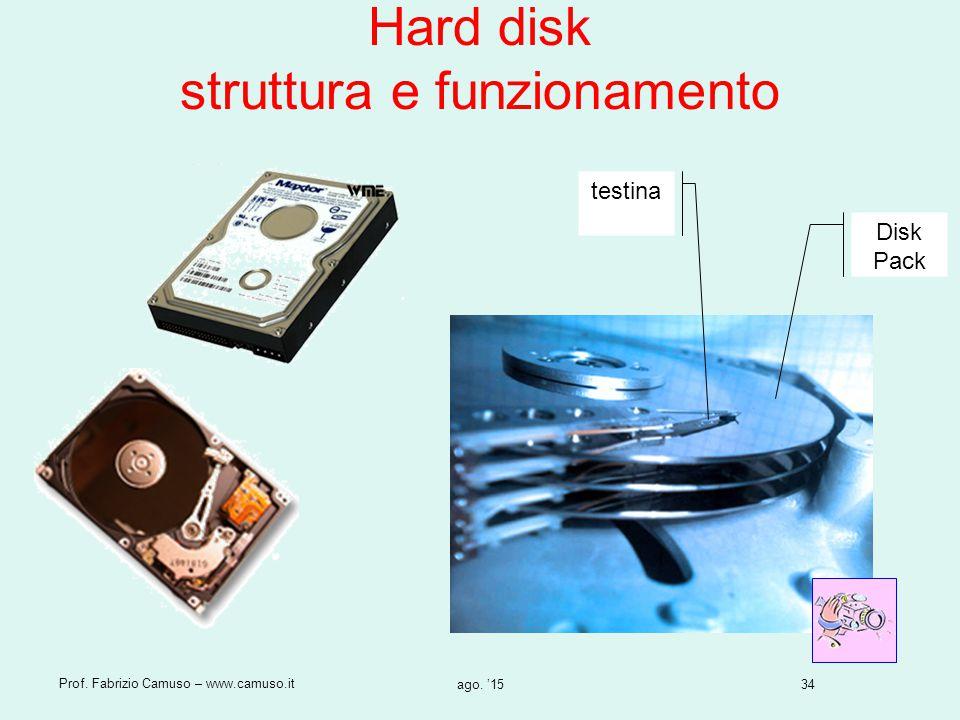 34 Prof. Fabrizio Camuso – www.camuso.it ago. '15 Hard disk struttura e funzionamento Disk Pack testina