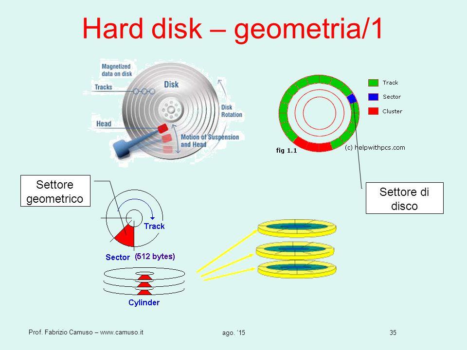 35 Prof. Fabrizio Camuso – www.camuso.it ago. '15 Hard disk – geometria/1 Settore geometrico Settore di disco