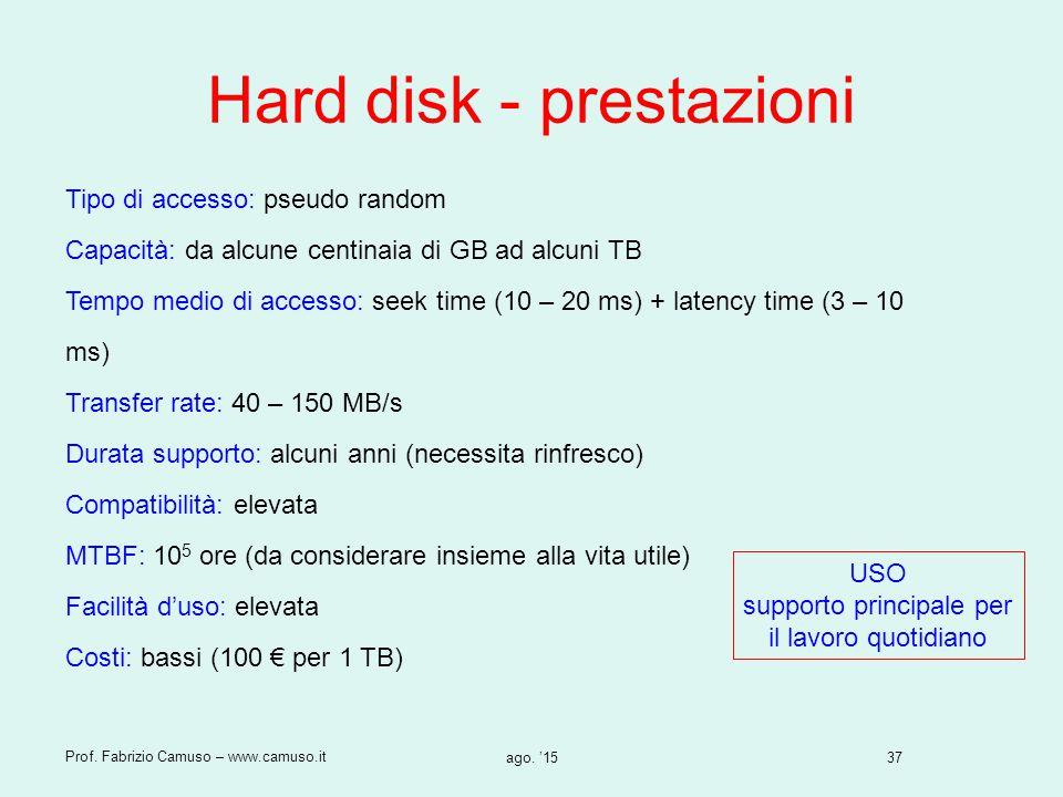 37 Prof. Fabrizio Camuso – www.camuso.it ago. '15 Hard disk - prestazioni Tipo di accesso: pseudo random Capacità: da alcune centinaia di GB ad alcuni
