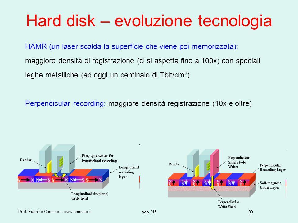 39 Prof. Fabrizio Camuso – www.camuso.it ago. '15 Hard disk – evoluzione tecnologia HAMR (un laser scalda la superficie che viene poi memorizzata): ma